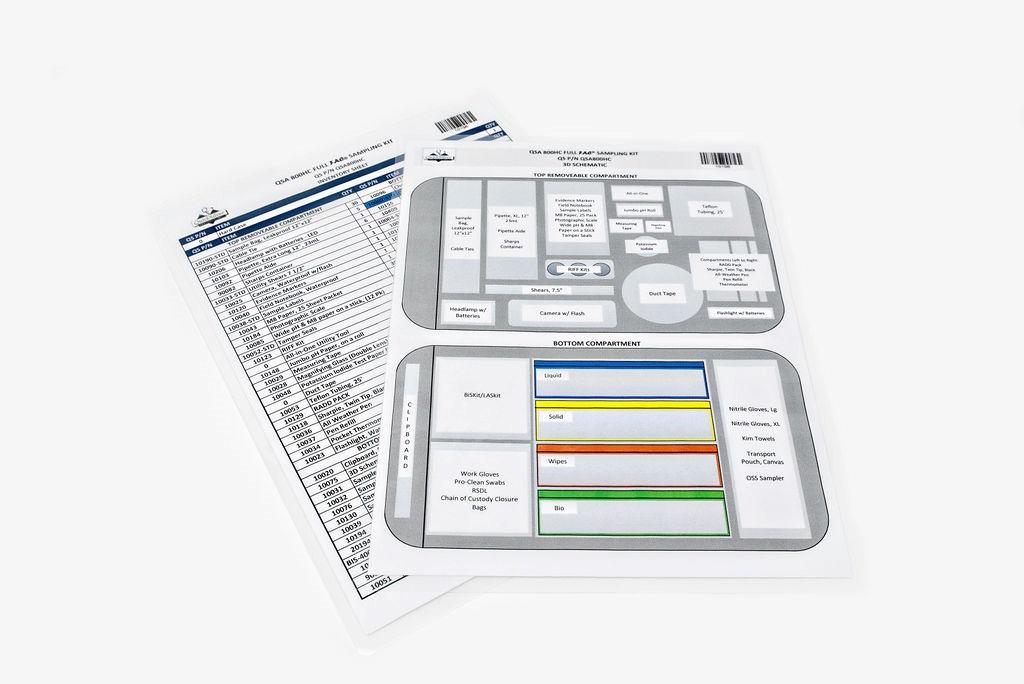 QSA800HCT Inventory Schematic